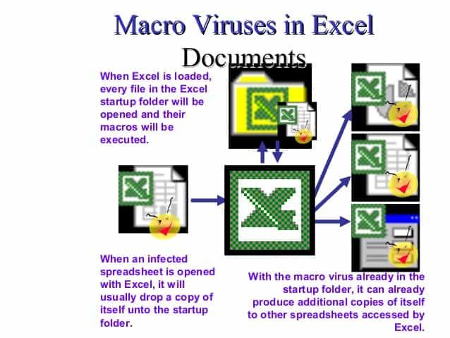 excel macro virus